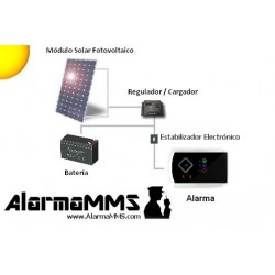 Kit solar fotovoltaico 20W18AH